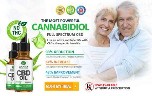 What Is  Canna Organic Farms CBD Cost?